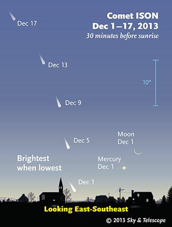 Comet_ison_Dec1_17_341px