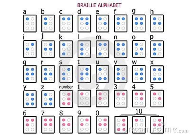 braille-alphabet-15800868