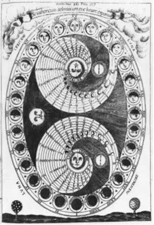 sciaterium-selenorum-kircher