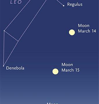 Luna piena – 16 marzo 2014