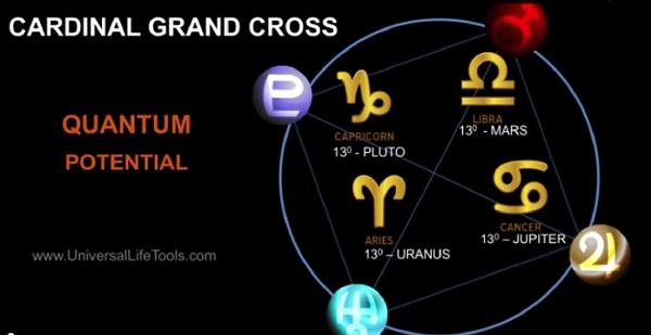 croce cardinale