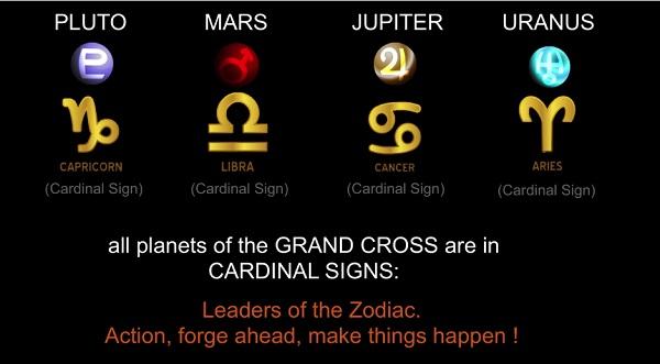 segni cardinali