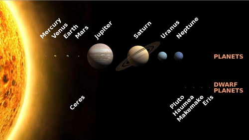 solar_system_planets_600