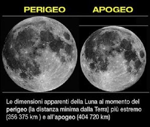 perigeo_apogeo_1409331