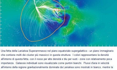 TERRA ha UN NUOVO INDIRIZZO – 'Sistema Solare, Via Lattea, Laniakea'