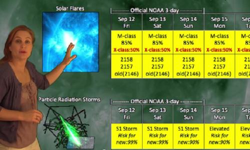 Importante tempesta solare sta arrivando 12 settembre 2014