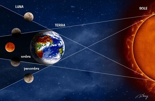 Eclissi lunare 8 ottobre 2014- Diretta Streaming