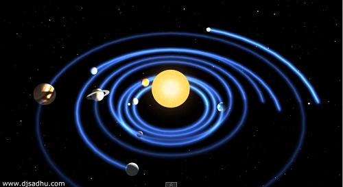 sistema solare1