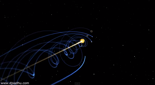 sistema solare2