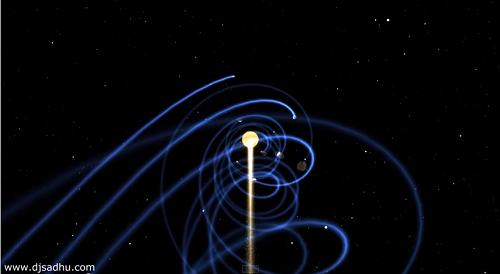 sistema solare3