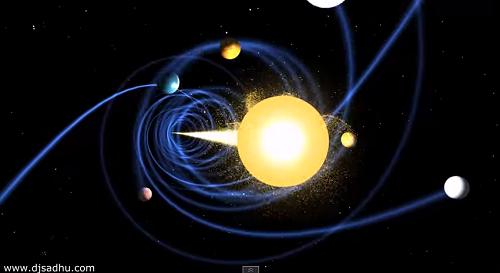 Vero moto del Sistema Solare