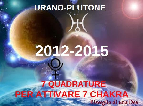 Uranus-Pluto-Square2