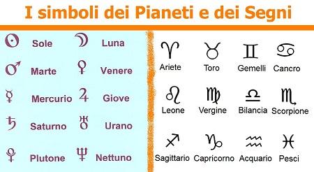 simboli-pianeti-segni