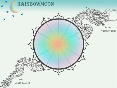nodes-rainbow-moon