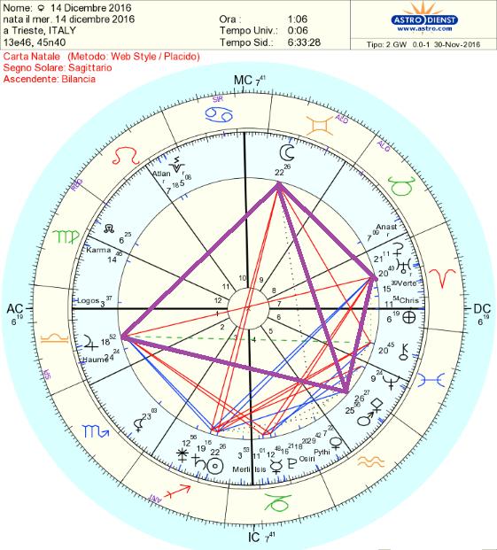 14-dicembre-2016-diamante2