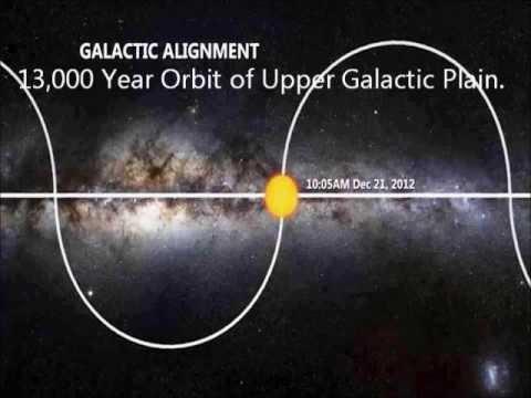 allineamento-galattico