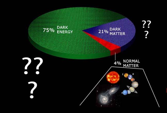 materia-oscura