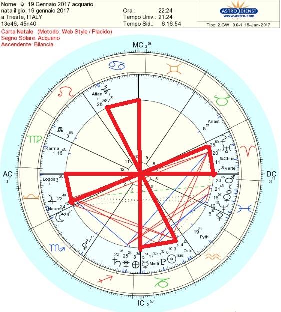 19-gennaio-2017-croce-templare-doppia-cardinale