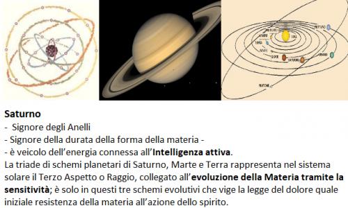 Saturno in Capricorno – INIZIO DI 1000 ANNI D'ETA' D'ORO DI SATURNO